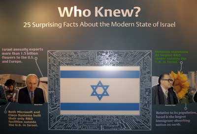 Facts about the State of Israel