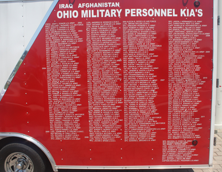Ohio Military killed in action