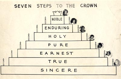Seven Steps to the Crown
